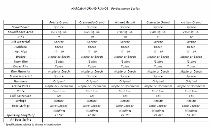 Grand piano specifications hardman peck pianos for Piano upright dimensions